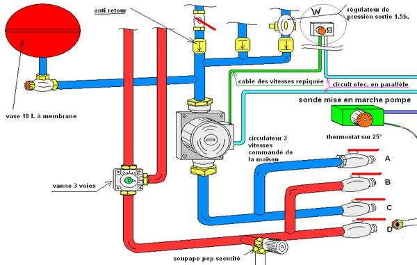 Certificat peb for Temperature eau chauffage gaz